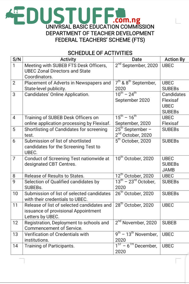 UBEC RECRUITMENT SCHEDULE OF ACTIVITIES 2020/2021