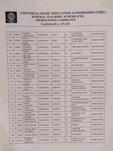 UBEC shortlist