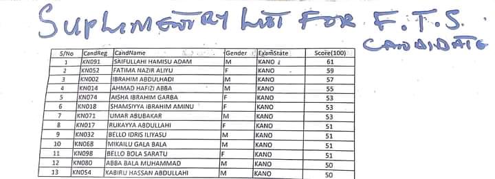Ubec shortlisted candidates 2nd batch supplementary